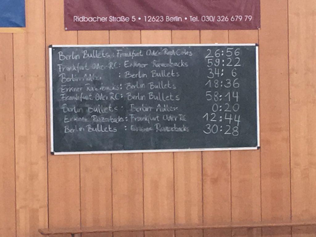 zeigt eine Tafel mit allen Ergebnissen vom Bullets Indoor Flag Bowl 2017